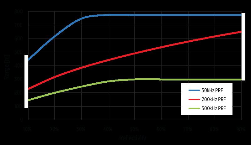 PioneerP360-graph_website_3