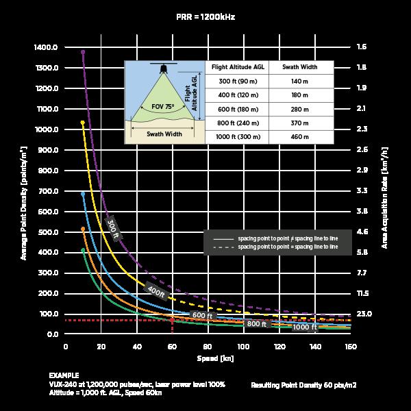 rangerXL-graph-1200PRR_v4