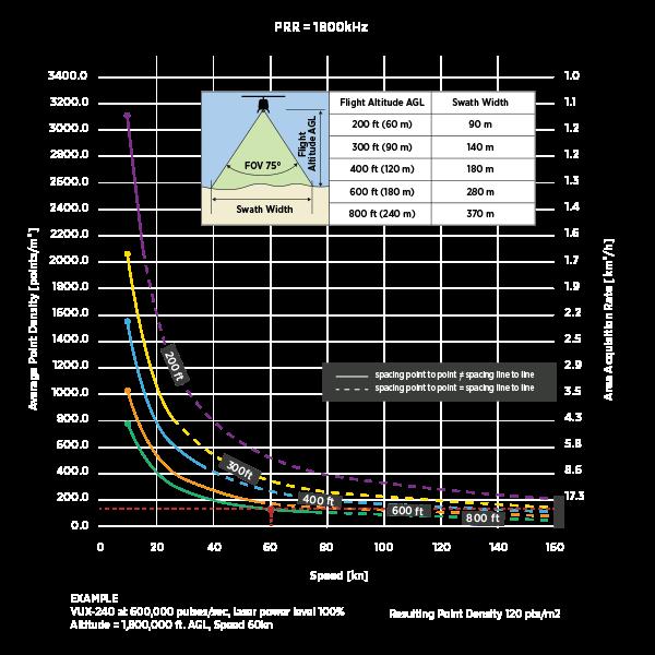 rangerXL-graph-1800PRR